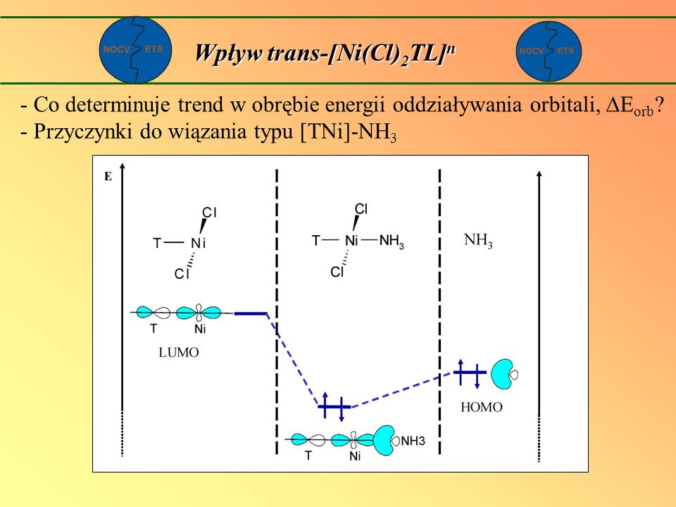 Wpływ trans-[Ni(Cl)2TL]n